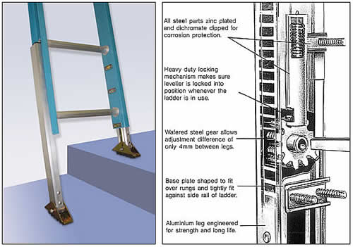 Ladders with Adjustable Feet
